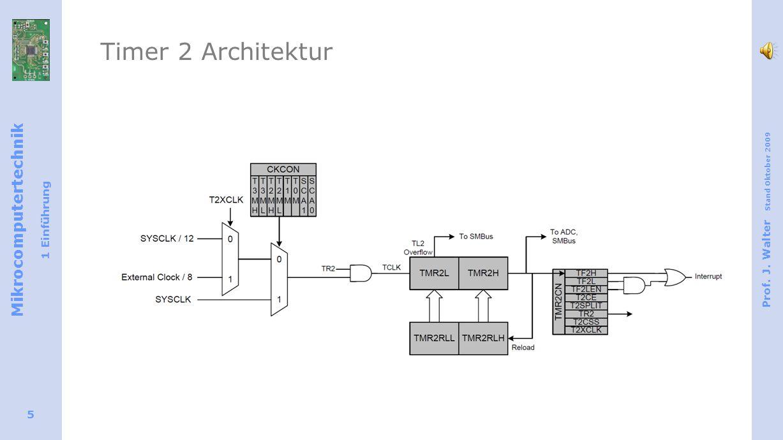 Mikrocomputertechnik 1 Einführung Prof. J. Walter Stand Oktober 2009 5 Timer 2 Architektur