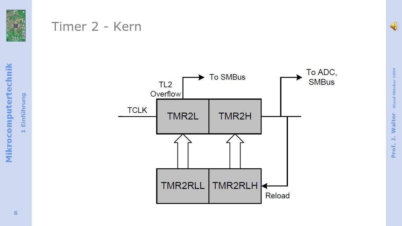 Mikrocomputertechnik 1 Einführung Prof. J. Walter Stand Oktober 2009 6 Timer 2 - Kern