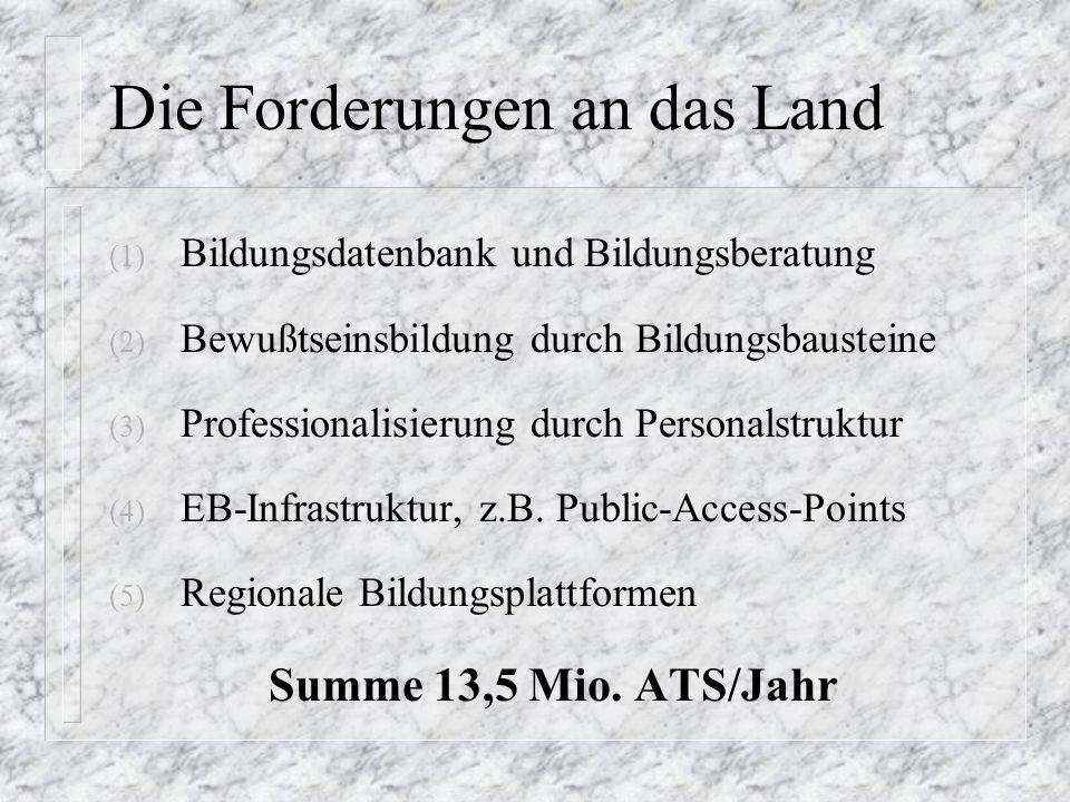 Die Forderungen an das Land (1) Bildungsdatenbank und Bildungsberatung (2) Bewußtseinsbildung durch Bildungsbausteine (3) Professionalisierung durch Personalstruktur (4) EB-Infrastruktur, z.B.