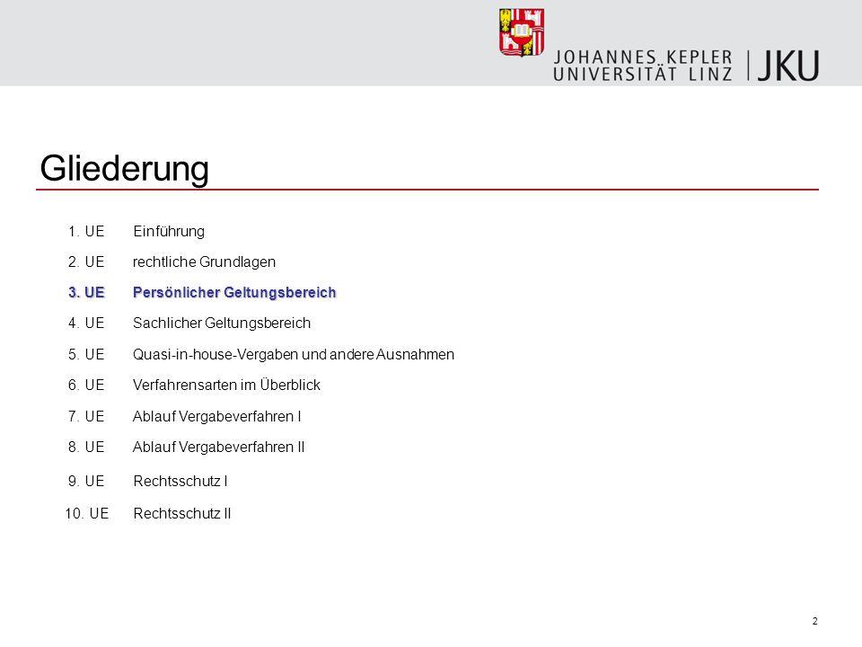 3 Fallbeispiel - Frage Die im Eigentum der Gemeinde G stehende G- GmbH betreibt einen Schilift.