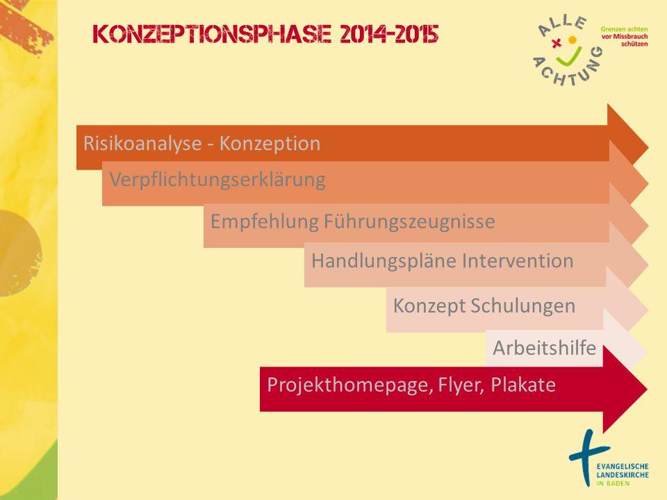 Risikoanalyse - Konzeption Verpflichtungserklärung Empfehlung Führungszeugnisse Handlungspläne Intervention Konzept Schulungen Arbeitshilfe Projekthomepage, Flyer, Plakate Konzeptionsphase 2014-2015