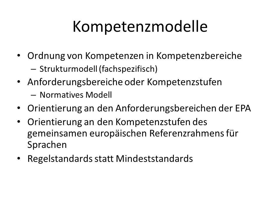Kompetenzmodelle Ordnung von Kompetenzen in Kompetenzbereiche – Strukturmodell (fachspezifisch) Anforderungsbereiche oder Kompetenzstufen – Normatives