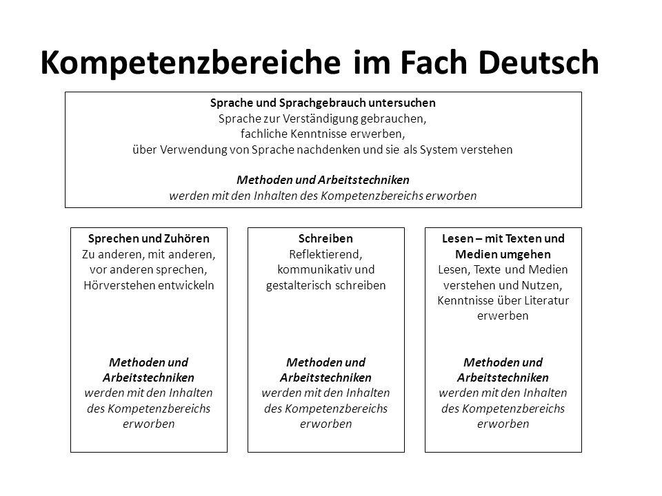Kompetenzbereiche im Fach Deutsch Sprache und Sprachgebrauch untersuchen Sprache zur Verständigung gebrauchen, fachliche Kenntnisse erwerben, über Ver