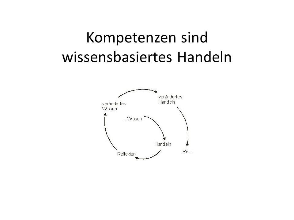 Kompetenzmodelle Ordnung von Kompetenzen in Kompetenzbereiche – Strukturmodell (fachspezifisch) Anforderungsbereiche oder Kompetenzstufen – Normatives Modell Orientierung an den Anforderungsbereichen der EPA Orientierung an den Kompetenzstufen des gemeinsamen europäischen Referenzrahmens für Sprachen Regelstandards statt Mindeststandards