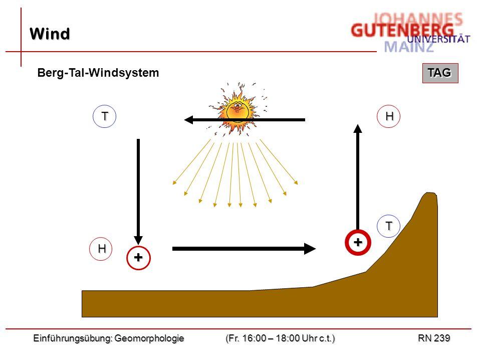 Einführungsübung: Geomorphologie(Fr. 16:00 – 18:00 Uhr c.t.)RN 239 Wind Berg-Tal-Windsystem TAG H T T H + +