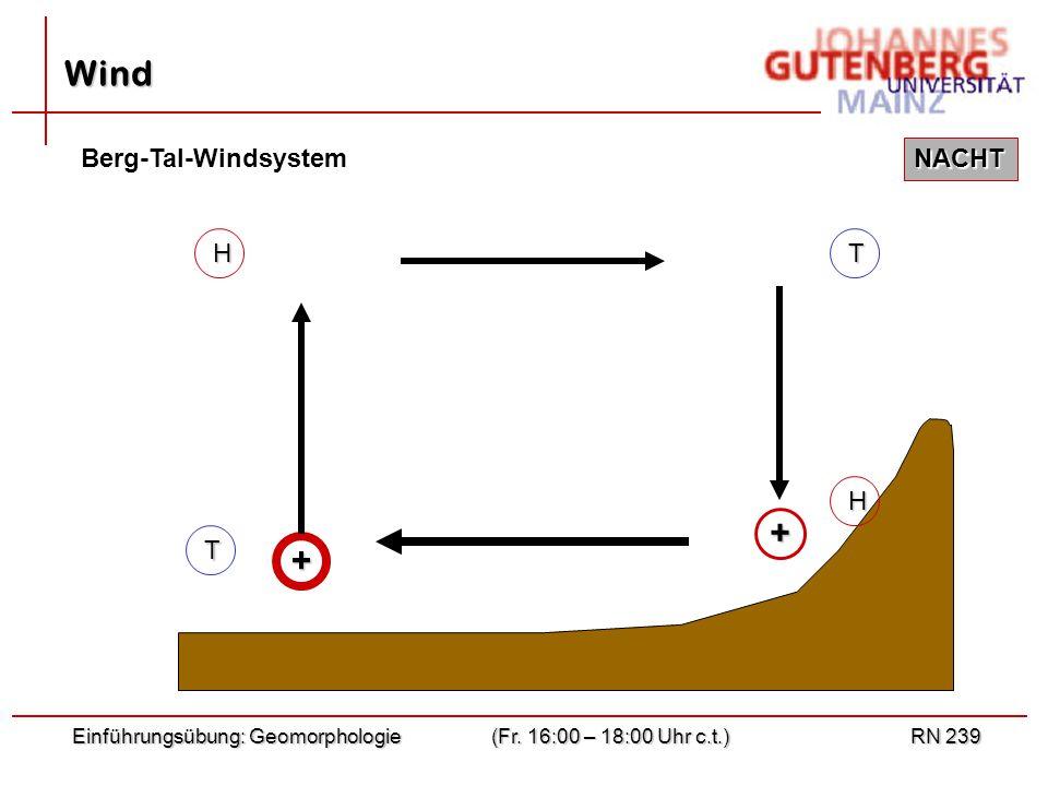 + Einführungsübung: Geomorphologie(Fr. 16:00 – 18:00 Uhr c.t.)RN 239 Wind NACHT H T T H + Berg-Tal-Windsystem