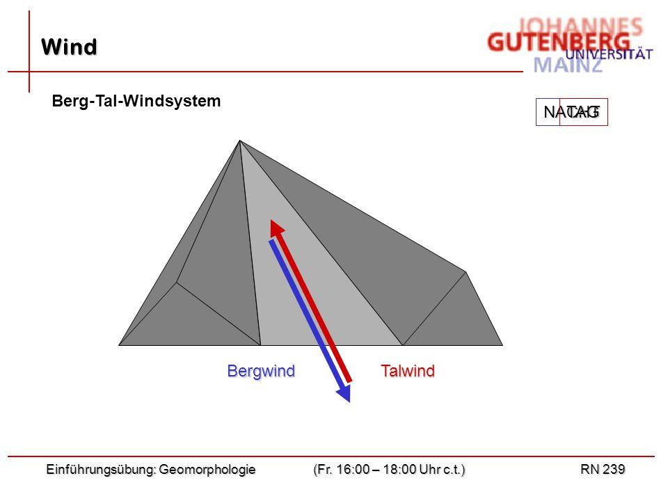 NACHT Einführungsübung: Geomorphologie(Fr. 16:00 – 18:00 Uhr c.t.)RN 239 Wind TAG Berg-Tal-Windsystem TalwindBergwind