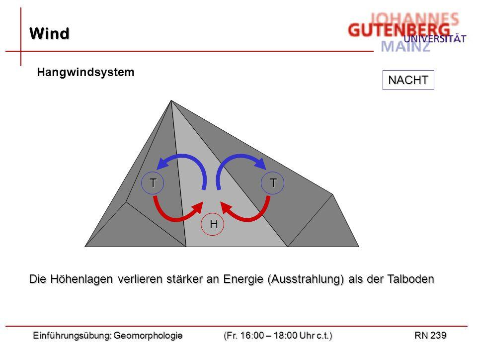 NACHT Einführungsübung: Geomorphologie(Fr.