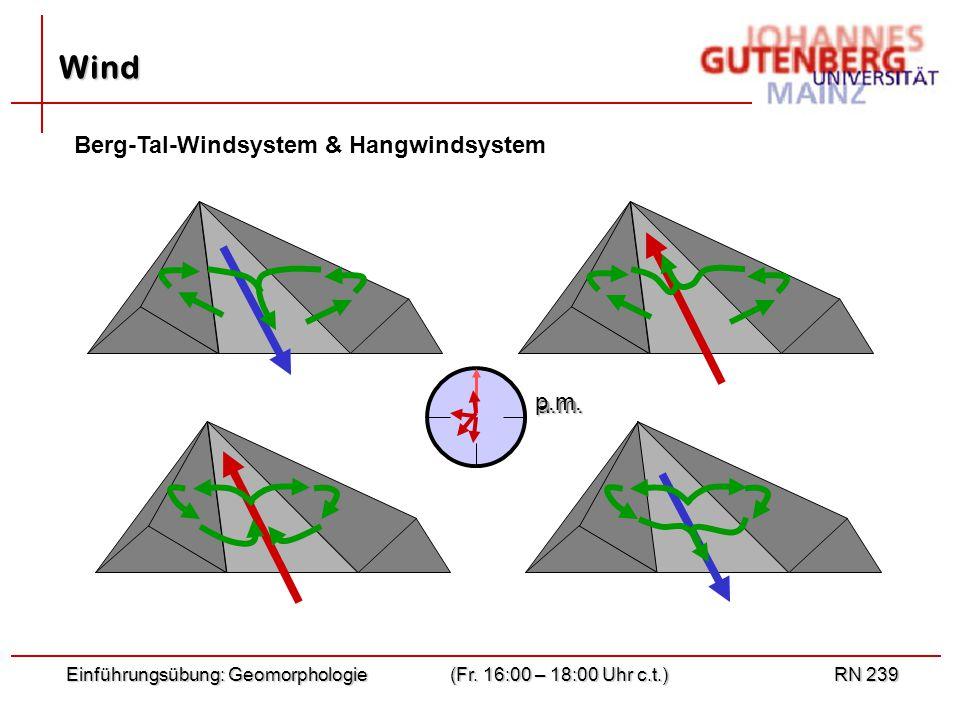 Einführungsübung: Geomorphologie(Fr. 16:00 – 18:00 Uhr c.t.)RN 239 Wind Berg-Tal-Windsystem & Hangwindsystem a.m. p.m.