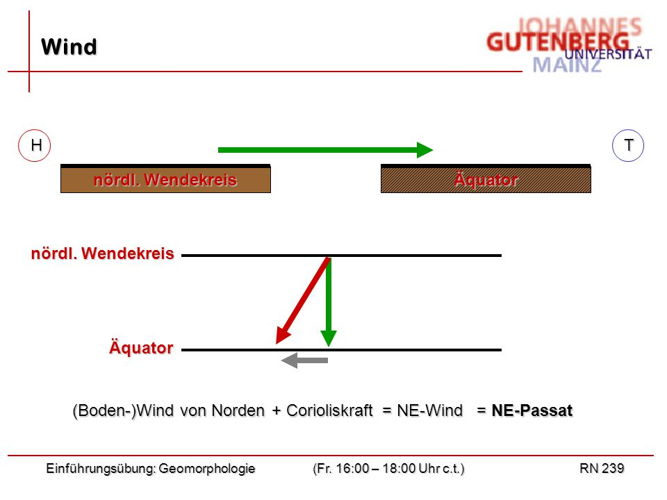 Einführungsübung: Geomorphologie(Fr.16:00 – 18:00 Uhr c.t.)RN 239 Wind nördl.