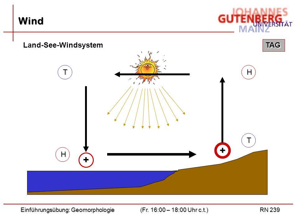 Einführungsübung: Geomorphologie(Fr. 16:00 – 18:00 Uhr c.t.)RN 239 Wind Land-See-Windsystem TAG H T T H + +