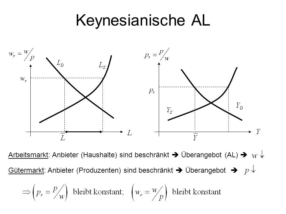 Keynesianische AL Arbeitsmarkt: Anbieter (Haushalte) sind beschränkt  Überangebot (AL)  Gütermarkt: Anbieter (Produzenten) sind beschränkt  Überangebot 