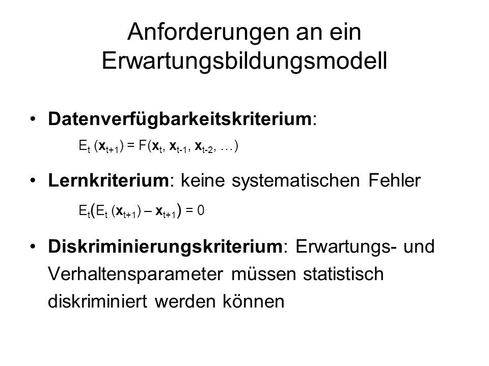 Anforderungen an ein Erwartungsbildungsmodell Datenverfügbarkeitskriterium: E t (x t+1 ) = F(x t, x t-1, x t-2, …) Lernkriterium: keine systematischen Fehler E t ( E t (x t+1 ) – x t+1 ) = 0 Diskriminierungskriterium: Erwartungs- und Verhaltensparameter müssen statistisch diskriminiert werden können