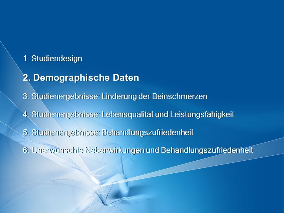 Seite  13 Version 11/08 1. Studiendesign 2. Demographische Daten 3. Studienergebnisse: Linderung der Beinschmerzen 4. Studienergebnisse: Lebensqualit