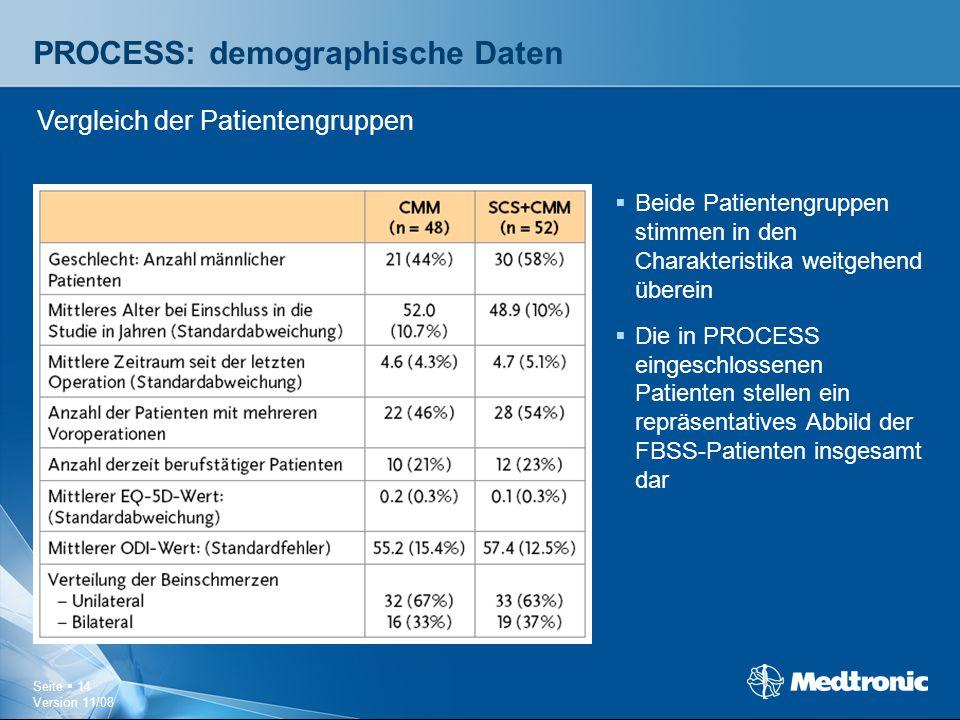 Seite  14 Version 11/08 PROCESS: demographische Daten  Beide Patientengruppen stimmen in den Charakteristika weitgehend überein  Die in PROCESS ein