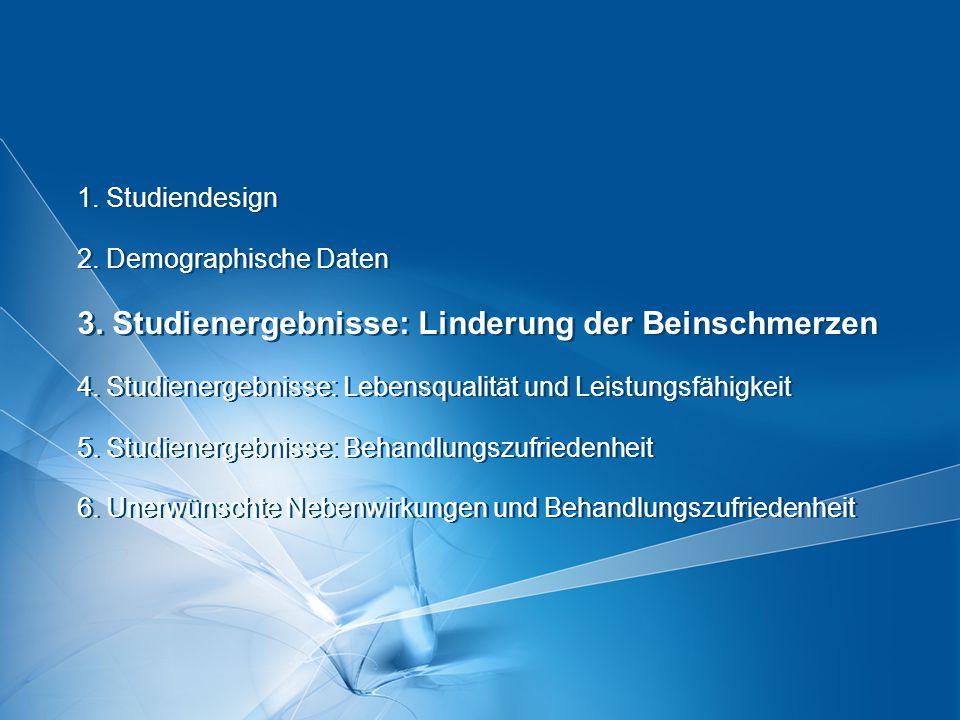 Seite  16 Version 11/08 1. Studiendesign 2. Demographische Daten 3. Studienergebnisse: Linderung der Beinschmerzen 4. Studienergebnisse: Lebensqualit