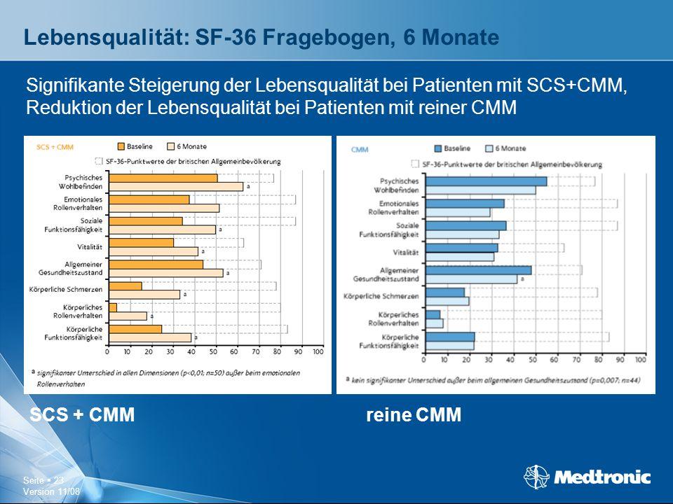 Seite  23 Version 11/08 Lebensqualität: SF-36 Fragebogen, 6 Monate SCS + CMMreine CMM Signifikante Steigerung der Lebensqualität bei Patienten mit SC
