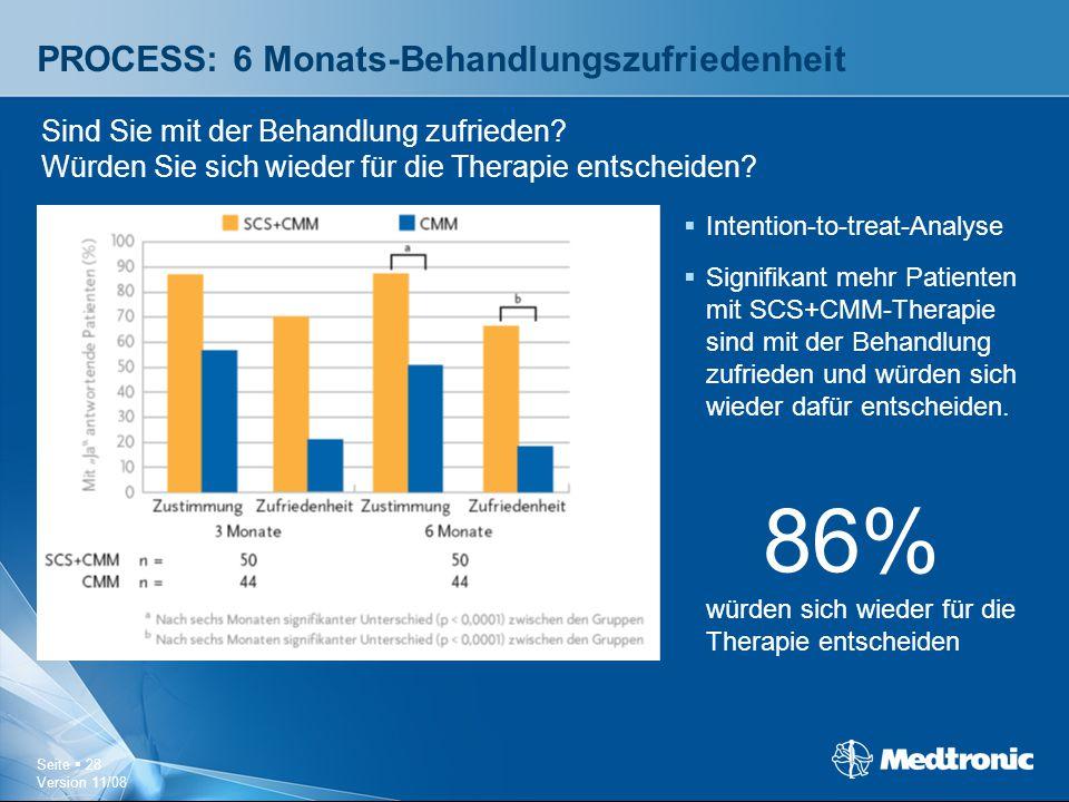 Seite  28 Version 11/08 PROCESS: 6 Monats-Behandlungszufriedenheit  Intention-to-treat-Analyse  Signifikant mehr Patienten mit SCS+CMM-Therapie sin