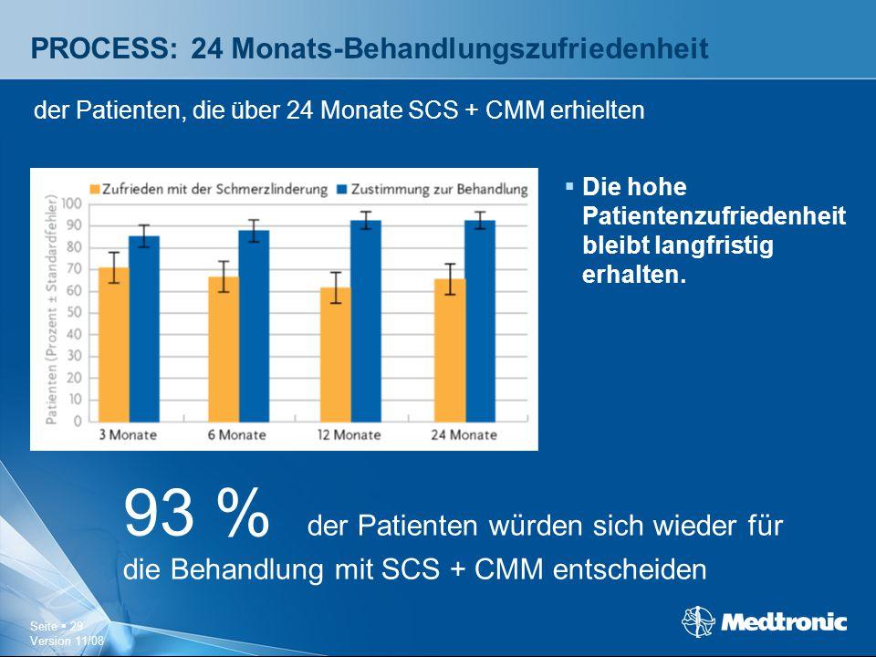 Seite  29 Version 11/08 PROCESS: 24 Monats-Behandlungszufriedenheit  Die hohe Patientenzufriedenheit bleibt langfristig erhalten. der Patienten, die