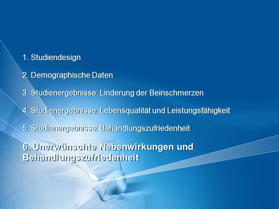 Seite  30 Version 11/08 1. Studiendesign 2. Demographische Daten 3. Studienergebnisse: Linderung der Beinschmerzen 4. Studienergebnisse: Lebensqualit