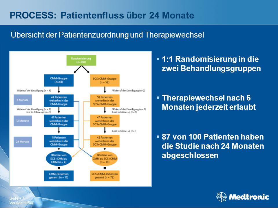 Seite  18 Version 11/08 Primärziel: 24 Monate (tatsächliche Behandlung / modifizierte ITT-Analyse) In beiden Analysen erzielten Patienten mit SCS signifikant häufiger das Primärziel:  nach tatsächlicher Behandlung: 34 vs.
