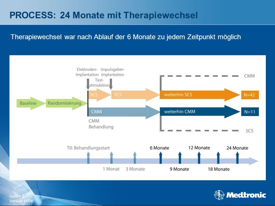 Seite  20 Version 11/08 Sekundärziel: Linderung der Beinschmerzen  30 %  30 % Schmerzlinderung ist klinisch relevant und wird in vielen Medikamentenstudien als Primärziel verwendet  n = 42 Bei Patienten, die über 24 Monate SCS + CMM erhielten 69 % Erfolgsrate