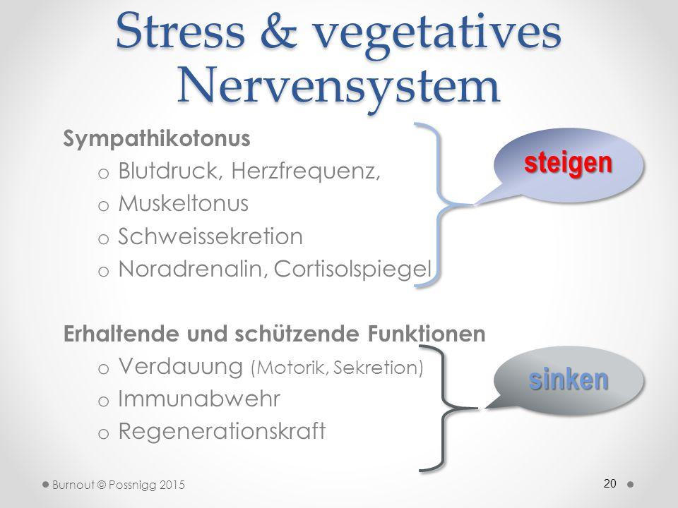 20 Stress & vegetatives Nervensystem Sympathikotonus o Blutdruck, Herzfrequenz, o Muskeltonus o Schweissekretion o Noradrenalin, Cortisolspiegel Erhal