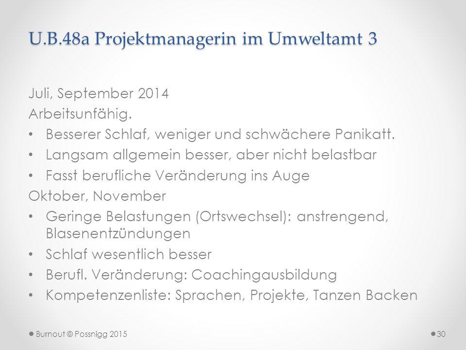 U.B.48a Projektmanagerin im Umweltamt 3 Juli, September 2014 Arbeitsunfähig. Besserer Schlaf, weniger und schwächere Panikatt. Langsam allgemein besse
