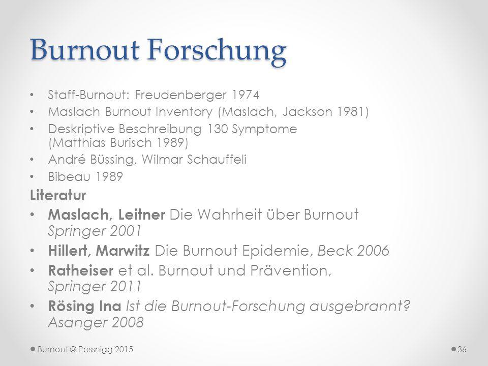 Burnout Forschung Staff-Burnout: Freudenberger 1974 Maslach Burnout Inventory (Maslach, Jackson 1981) Deskriptive Beschreibung 130 Symptome (Matthias