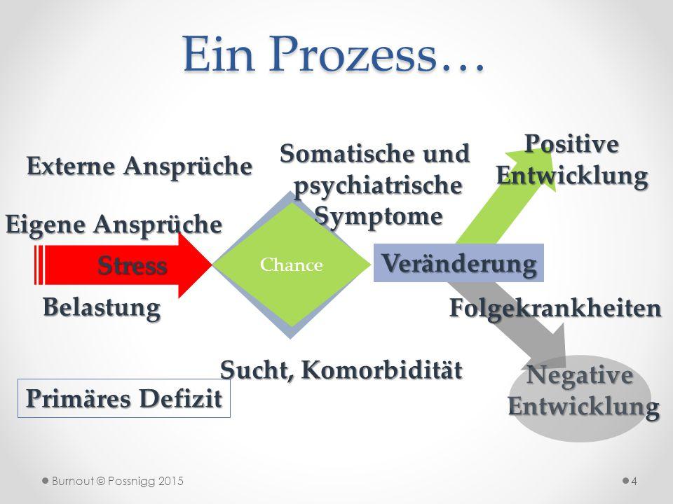 Burnout Prozess bedeutet: Überprüfe deine Werte, gib deine Prinzipien auf .