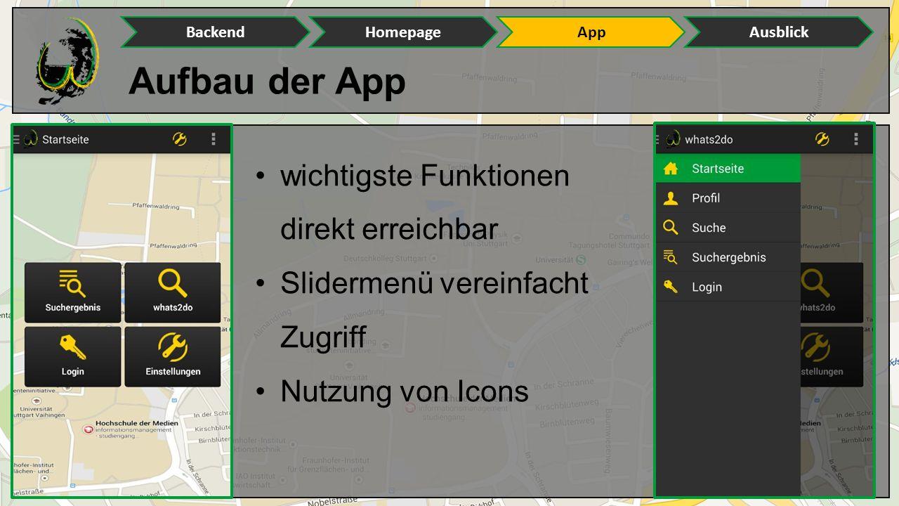 Aufbau der App EinleitungMitte 1Mitte 2Ende wichtigste Funktionen direkt erreichbar Slidermenü vereinfacht Zugriff Nutzung von Icons BackendHomepageAppAusblick