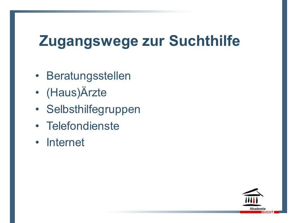 Beratungsstellen (Haus)Ärzte Selbsthilfegruppen Telefondienste Internet Zugangswege zur Suchthilfe