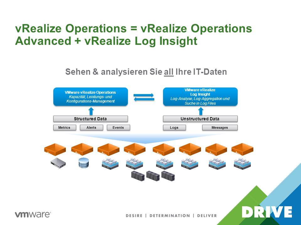vSOM vRealize Operations Insight (vROI) Log Insight vCOps ADV for vSOM Pro CPU 24 On-premise vSphere Workloads Neu.