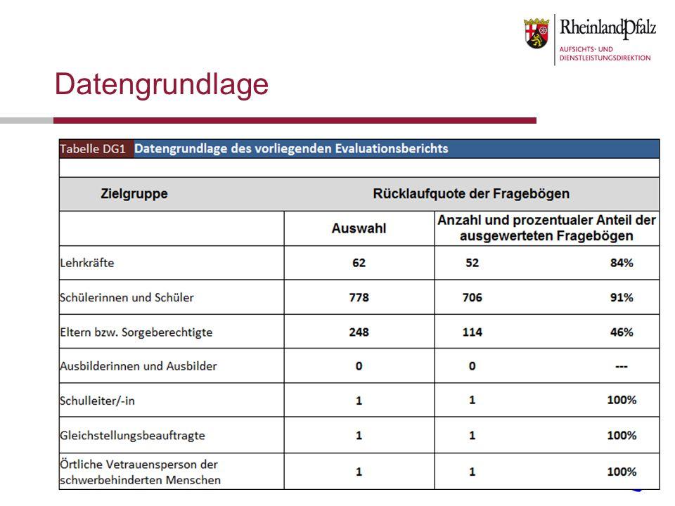 Danke für Ihre Aufmerksamkeit.Steinkaut 3 55543 Bad Kreuznach Tel.