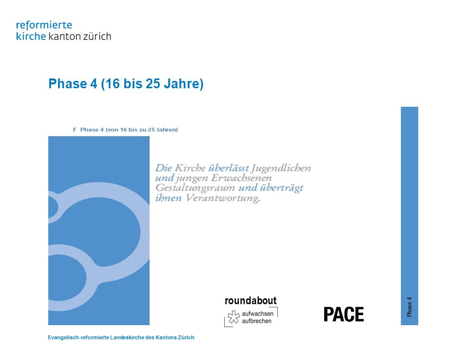 Phase 4 (16 bis 25 Jahre) roundabout