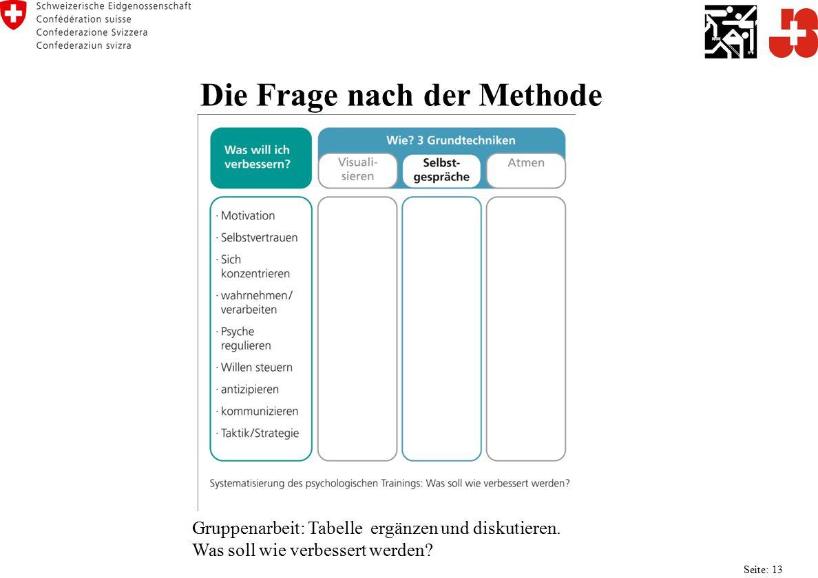 Die Frage nach der Methode Gruppenarbeit: Tabelle ergänzen und diskutieren.