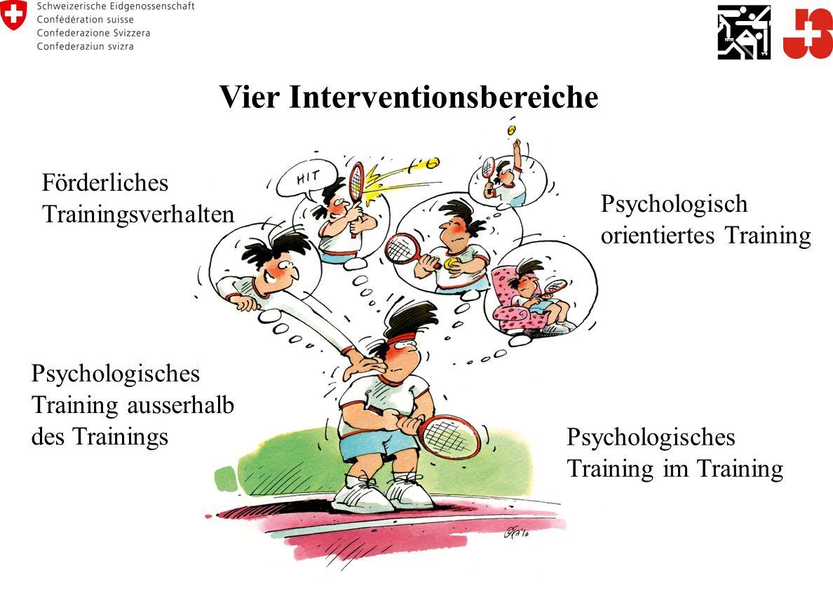 Vier Interventionsbereiche Förderliches Trainingsverhalten Psychologisches Training im Training Psychologisch orientiertes Training Psychologisches Training ausserhalb des Trainings