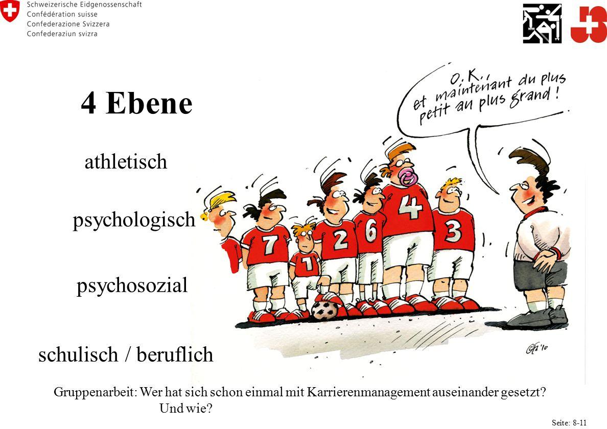 4 Ebene athletisch psychologisch schulisch / beruflich psychosozial Gruppenarbeit: Wer hat sich schon einmal mit Karrierenmanagement auseinander gesetzt.