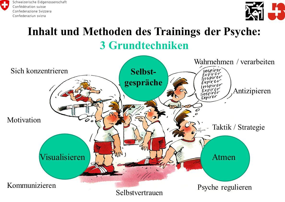Inhalt und Methoden des Trainings der Psyche: 3 Grundtechniken Visualisieren Selbst- gespräche Atmen Motivation Selbstvertrauen Wahrnehmen / verarbeiten Psyche regulieren Sich konzentrieren Antizipieren Kommunizieren Taktik / Strategie