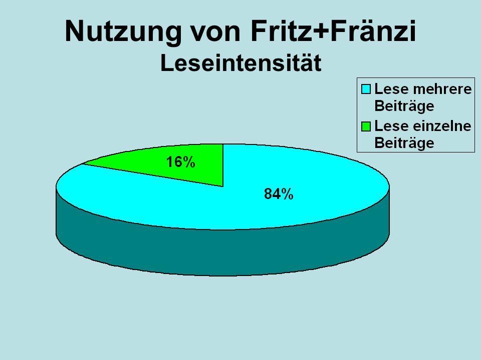 Nutzung von Fritz+Fränzi Leseintensität