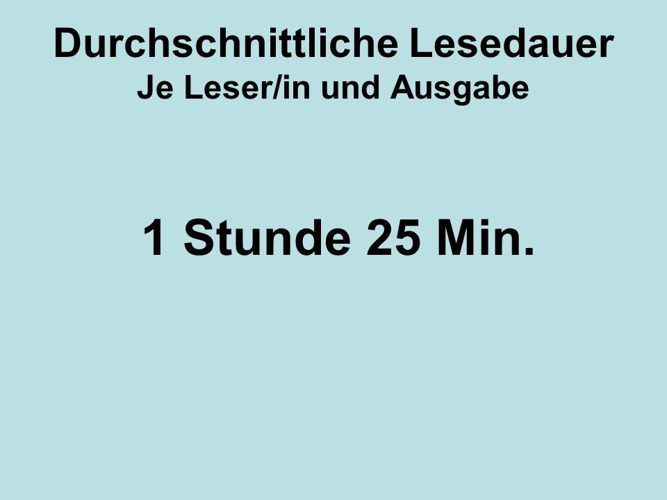 Durchschnittliche Lesedauer Je Leser/in und Ausgabe 1 Stunde 25 Min.