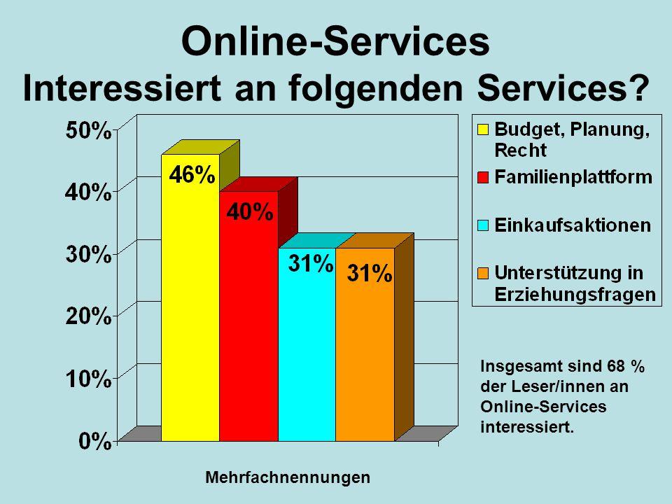 Online-Services Interessiert an folgenden Services? Mehrfachnennungen Insgesamt sind 68 % der Leser/innen an Online-Services interessiert.