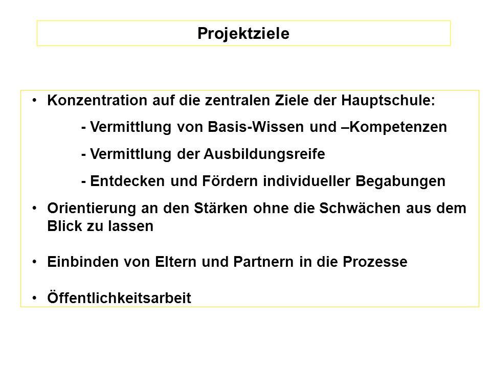 """Mehr Zeit für Unterricht in den Kernfächern durch Entlastung von """"fremden Aufgaben (i.d.R."""