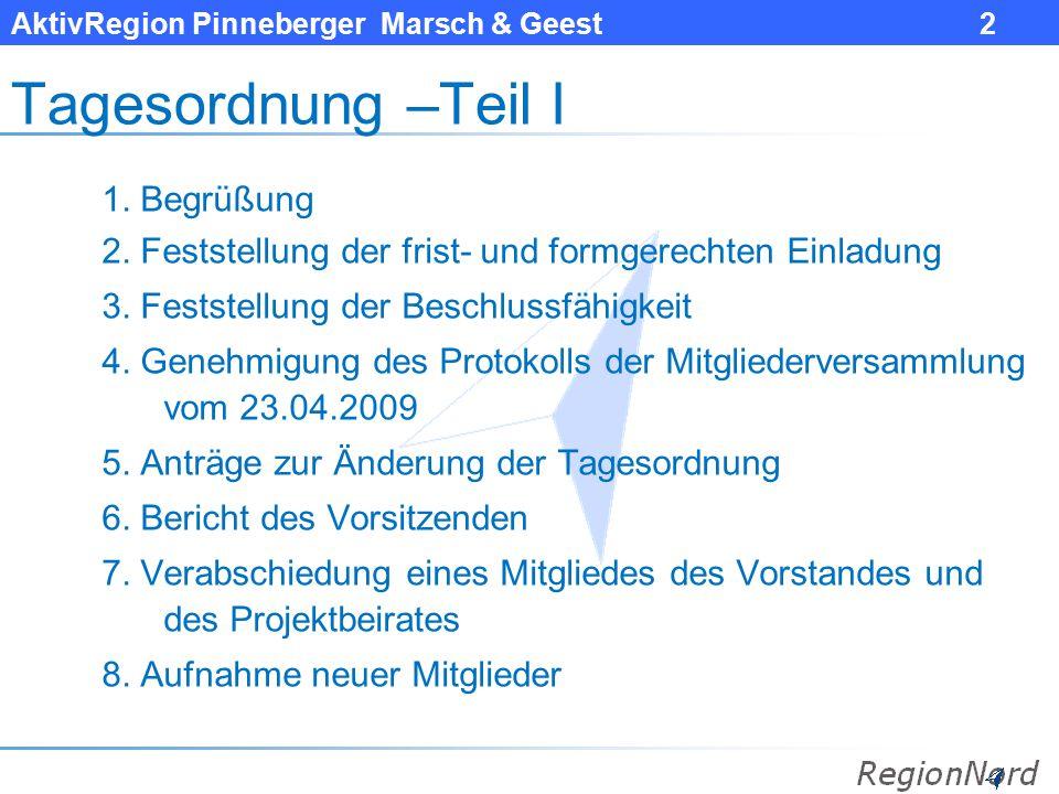 AktivRegion Pinneberger Marsch & Geest 3 Tagesordnung – Teil II 9.
