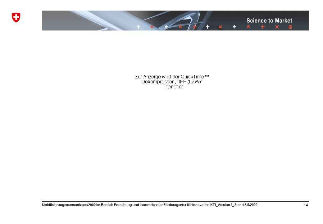 Science to Market 14 Stabilisierungsmassnahmen 2009 im Bereich Forschung und Innovation der Förderagentur für Innovation KTI_Version 2_Stand 8.5.2009