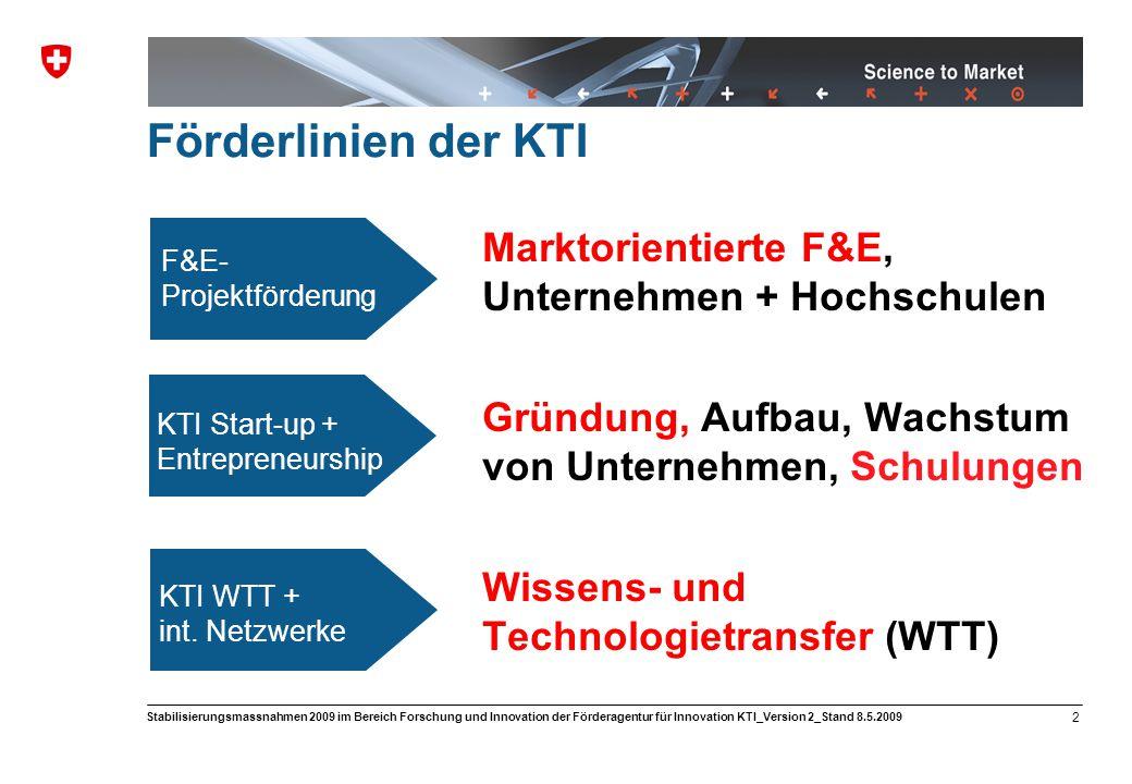 Science to Market 2 Stabilisierungsmassnahmen 2009 im Bereich Forschung und Innovation der Förderagentur für Innovation KTI_Version 2_Stand 8.5.2009 Förderlinien der KTI Marktorientierte F&E, Unternehmen + Hochschulen Gründung, Aufbau, Wachstum von Unternehmen, Schulungen Wissens- und Technologietransfer (WTT) F&E- Projektförderung KTI Start-up + Entrepreneurship KTI WTT + int.