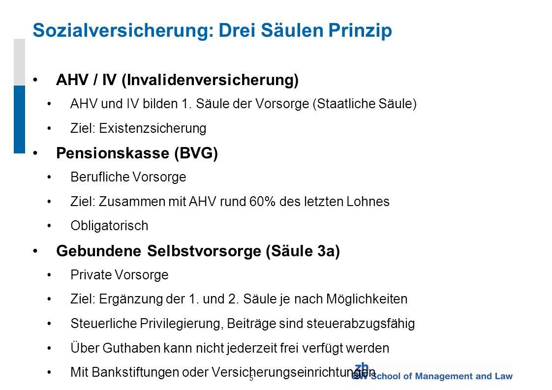 6 WWW-Design-GmbH