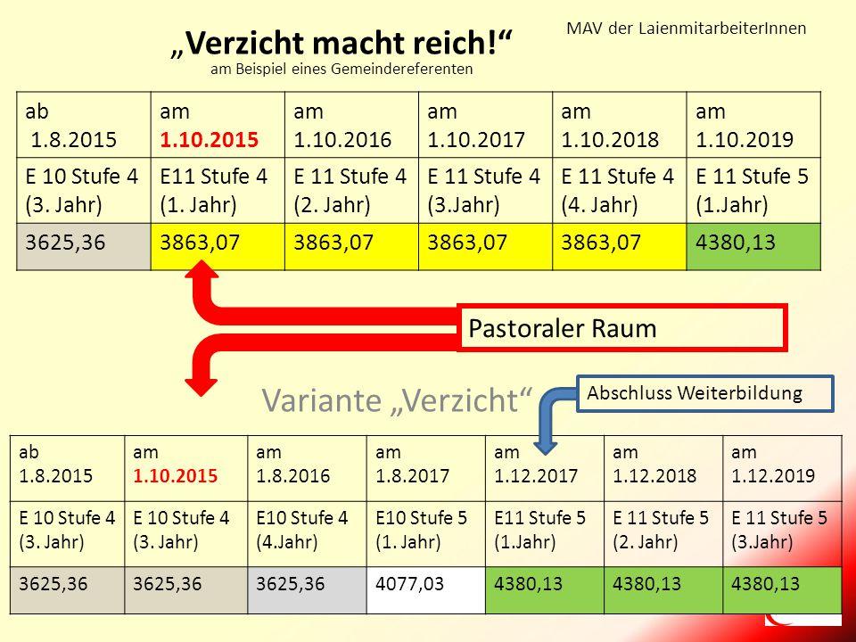 """MAV der LaienmitarbeiterInnen """"Verzicht macht reich! am Beispiel eines Gemeindereferenten ab 1.8.2015 am 1.10.2015 am 1.10.2016 am 1.10.2017 am 1.10.2018 am 1.10.2019 E 10 Stufe 4 (3."""