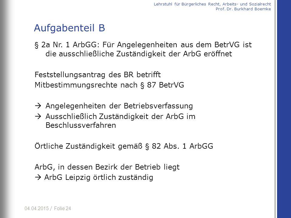 04.04.2015 / Folie 24 § 2a Nr. 1 ArbGG: Für Angelegenheiten aus dem BetrVG ist die ausschließliche Zuständigkeit der ArbG eröffnet Feststellungsantrag
