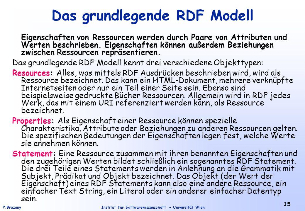 Institut für Softwarewissenschaft - Universität WienP.Brezany 15 Das grundlegende RDF Modell Eigenschaften von Ressourcen werden durch Paare von Attributen und Werten beschrieben.